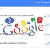 Tendances Google Moment
